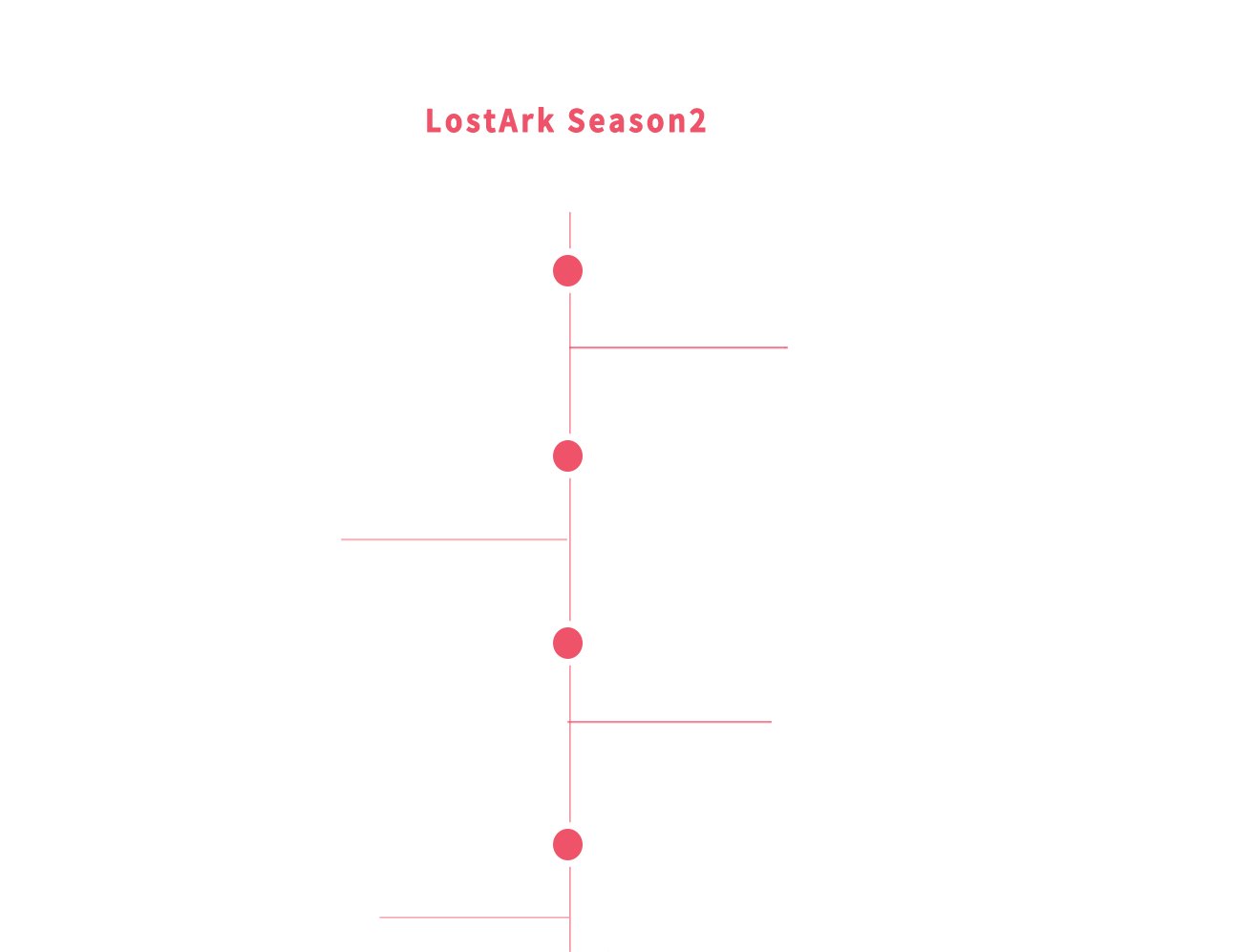 lostark_right_contents_lists__1_.png