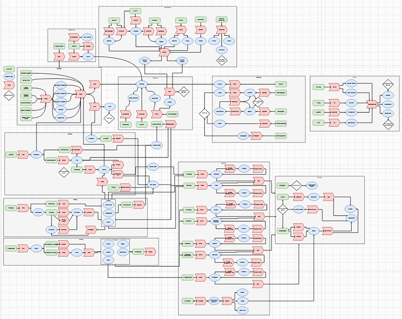 macroeconomy-diagram_1_.png